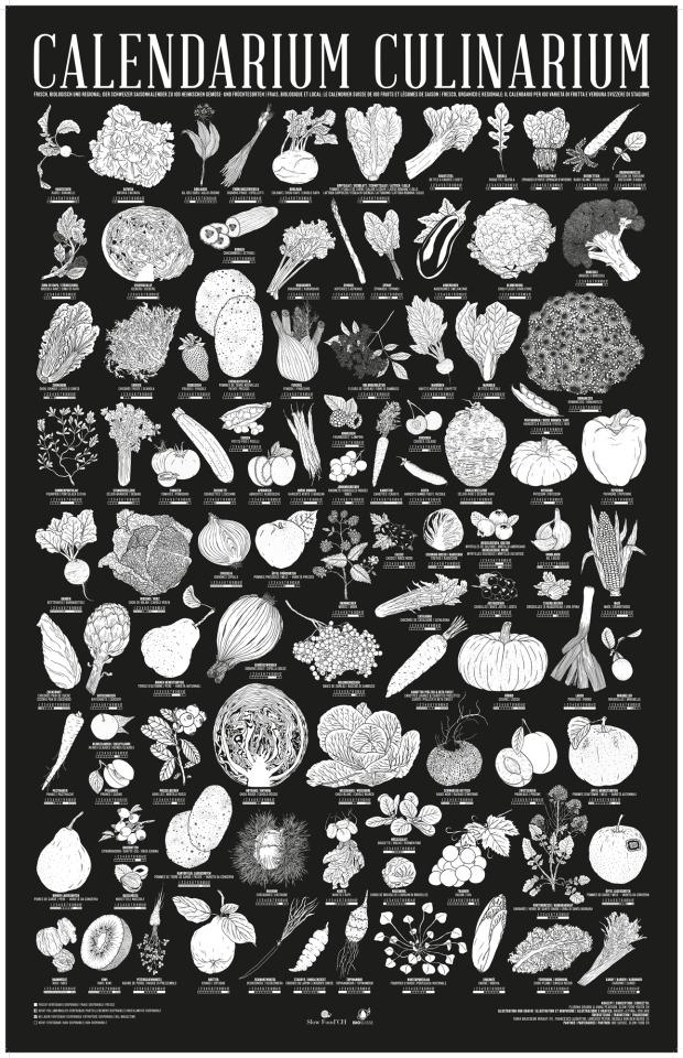 MAMALICIOUS LOVES: Nachhaltige Kitchen Essentials