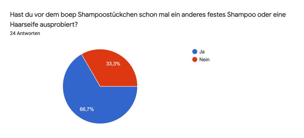 MamaliciousTestet Boep5