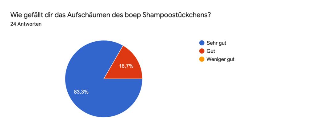 MamaliciousTestet Boep7