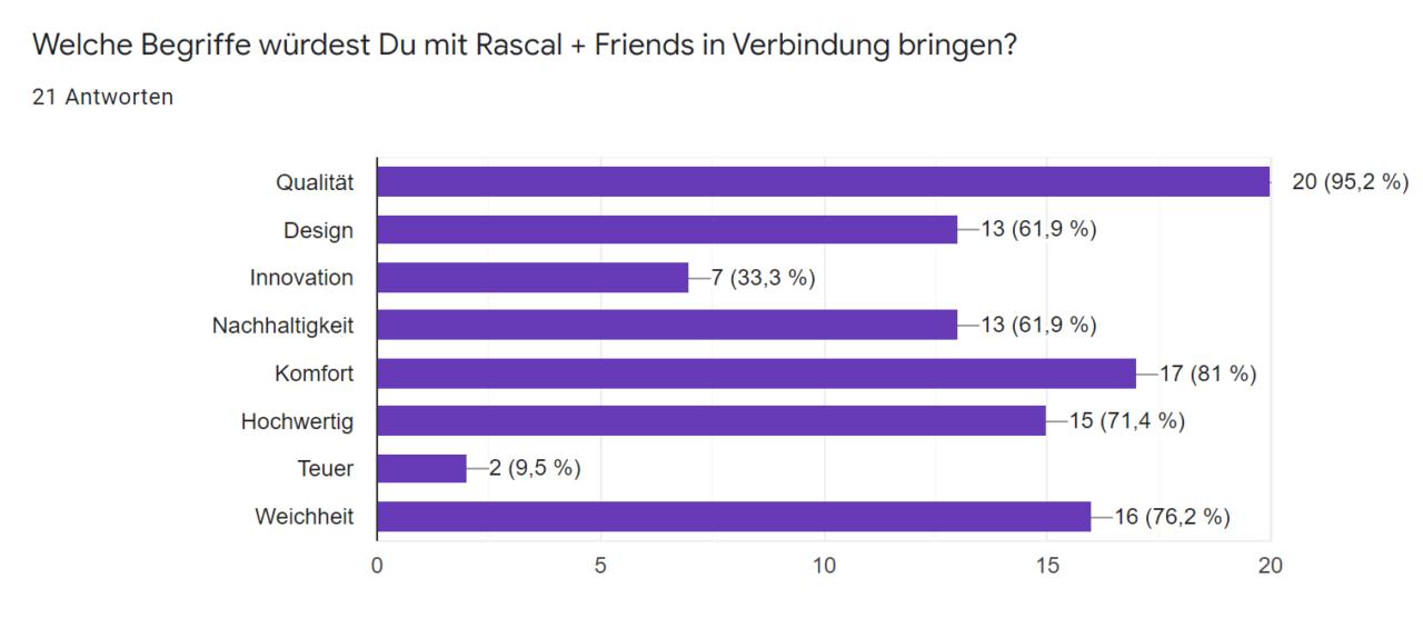 MAMALICIOUS TESTET: Die schadstofffreien Windeln von Rascal+Friends